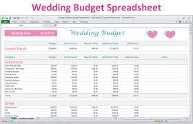 Shutterstock Costurile unei nunti.
